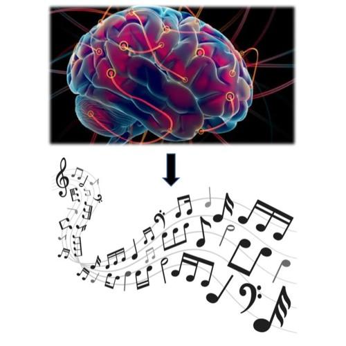 Hear fMRI V 1