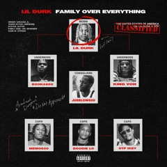 Lil Durk, Only The Family, Booka600 - Riot (feat. G Herbo)