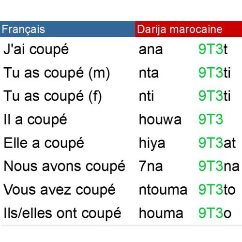 Conjugaison Du Verbe 9t3 Couper Au Passe En Darija Marocaine By Darija Marocaine