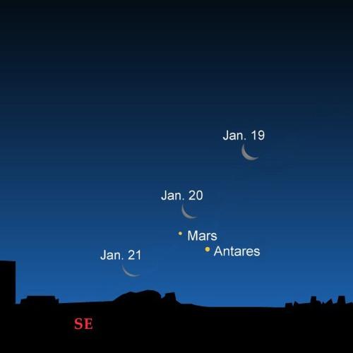 1/13/20 - Mars Meets Its Rival