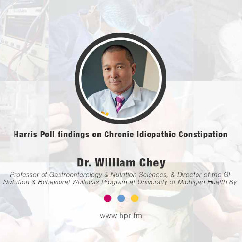 Harris Poll findings on Chronic Idiopathic Constipation