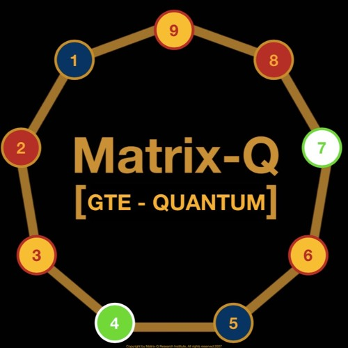 THE GTE - QUANTUM BUSINESS TOOL - The Golden Triangle of Entrepreneurship