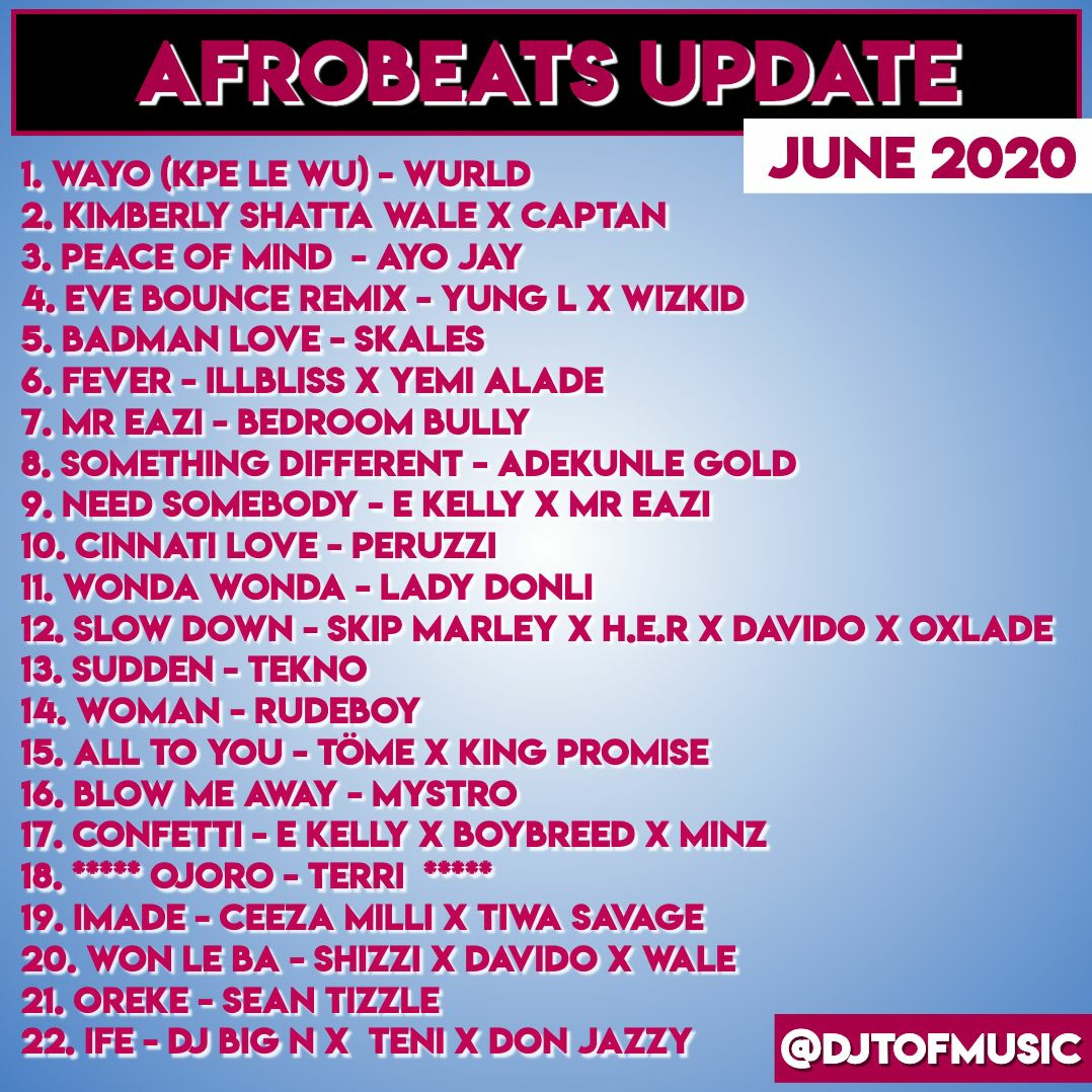 AFROBEATS UPDATE JUNE 2020