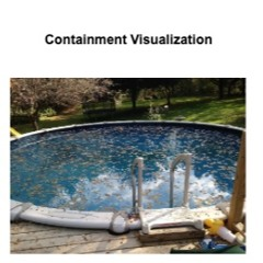 Containment Visualization for Stress and Trauma