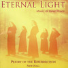 Jesus Christ is risen today, Alleluia - Organ Voluntary