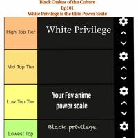 Black Otakus ep101: White Privilege Power Scale >>> One Piece