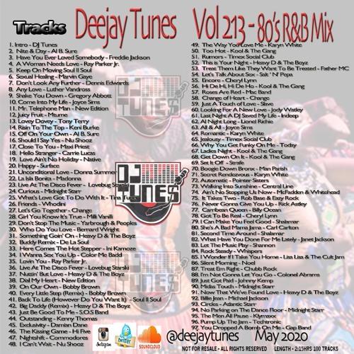 Vol 213 Old School 80's R&B Covid Mix