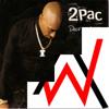 2Pac - Dear Mama ❤️
