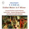 Stabat Mater in F Minor: IX. Fac me plagis