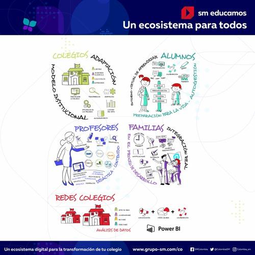 SM Educamos una apuesta por un sistema educativo digital para Colombia
