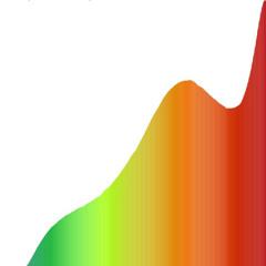 Full Spectrum Mix