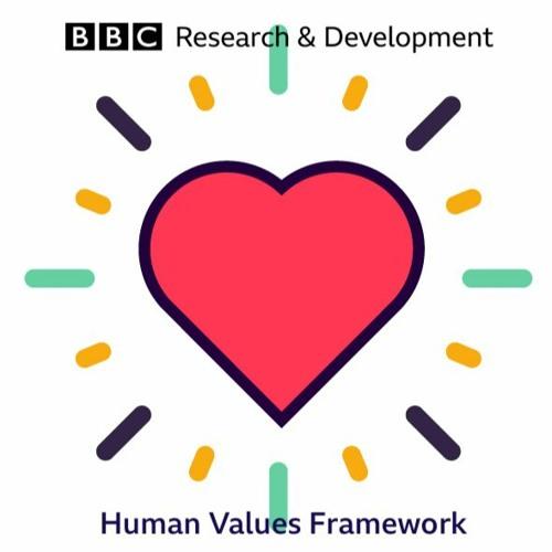 The Human Values Framework: Episode 1