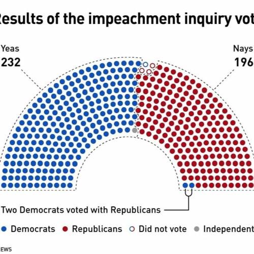 "Impeachment: Harold Meyerson; History: Eric Foner; ""MLK/JFK"": Ella Taylor; Trump & Golf: Bob Lipsyte"