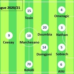Drei Debütanten Spielen Wichtige Rolle - Vaduz - FCZ 1 - 4 Kommentare Okt 2020