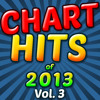 YOLO (Originally Performed By the Lonely Island & Adam Levine & Kendrick Lamar) [Karaoke Version]