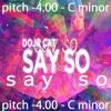 Say So (Feat. Doja Cat & Nicki Minaj) [Chill Say So Trap Rock Song] (pitch -4.00 - C minor)