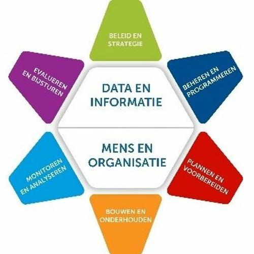 Marco Berkhout - Assetmanagement voor Nederland