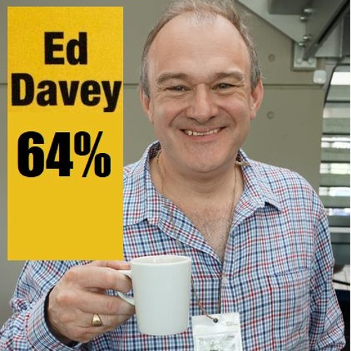 """Stats For Lefies, Episode 10 - """"Arise, Sir Ed"""""""