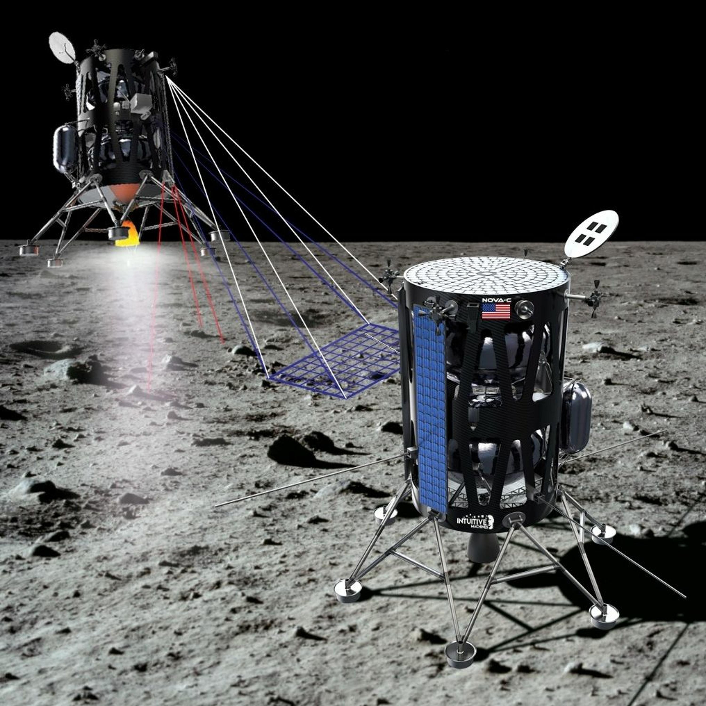 The NASA Artemis Ecosystem