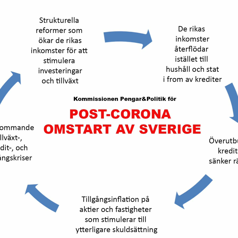 Kommissionen Pengar och Politik för Post-corona omstart av Sverige