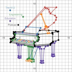 What Do Equations Sound Like on the Piano?