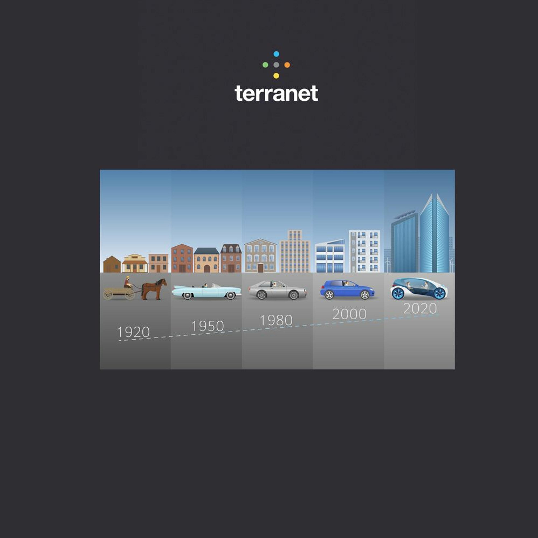 Terranet Podcast Avsnitt 02: Framtiden för Autonoma Fordon (in Swedish)
