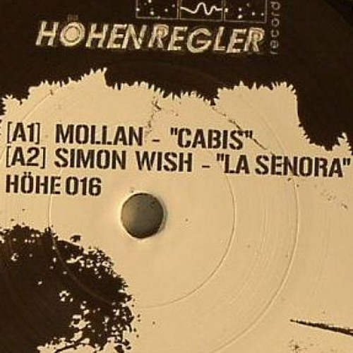 mollan.music's avatar