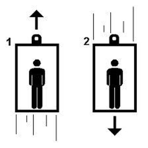 ElevatorCableCutters's avatar