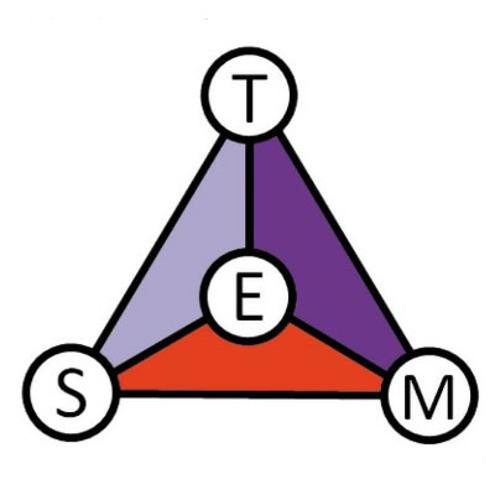 Science Technology Maths's avatar