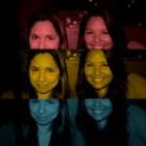Laura Virgen Cruz's avatar