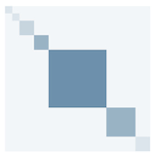 blockdiagonal's avatar