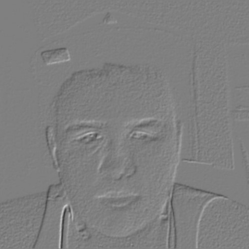 Scotty_56's avatar