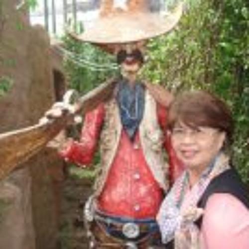 Somchai Rerngarom's avatar