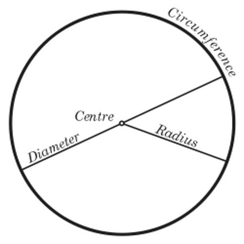 0000circles0000's avatar