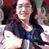 Tumhen Aur Kya Dun Mai Dil Ke Sivaay