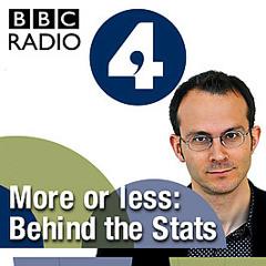 BBC Radio 4: More or Less