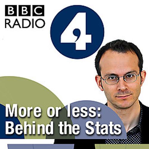 BBC Radio 4: More or Less's avatar