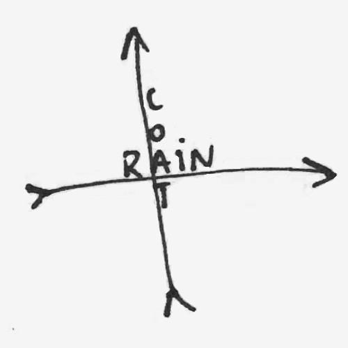 raincoat66's avatar