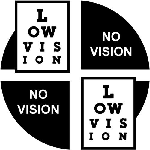 Sight Loss Solutions FAQ
