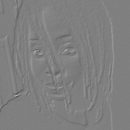 Staycen's avatar