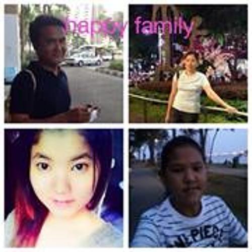 Kay Zin Phu's avatar