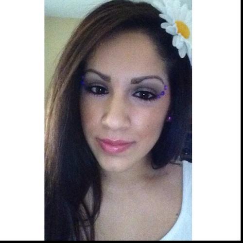 Yaguilar5488's avatar