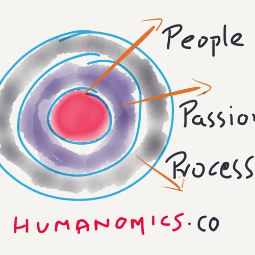 Humanomics Podcast:1 - Introduction  at Adelaide