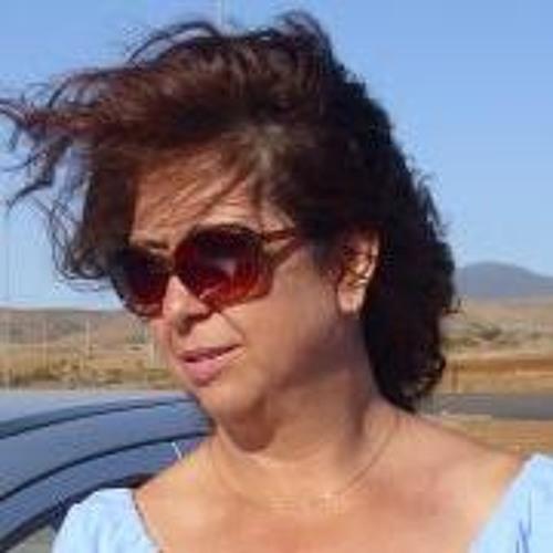 Ingrid Reyes Pardo's avatar