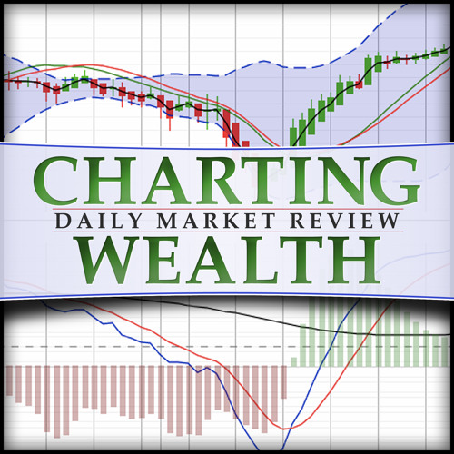 ChartingWealth.com's avatar