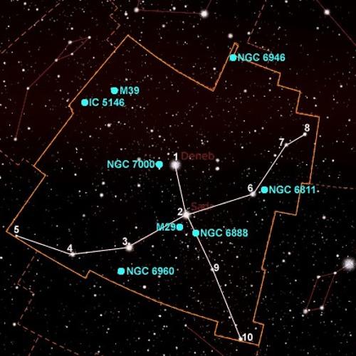 Dark Cygnus's avatar