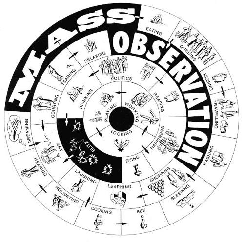 Mass Observation's avatar