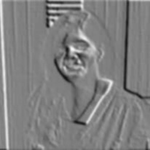 khyati's avatar