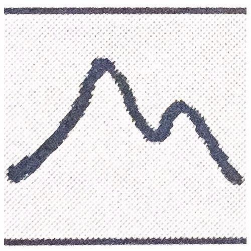 CELE's avatar
