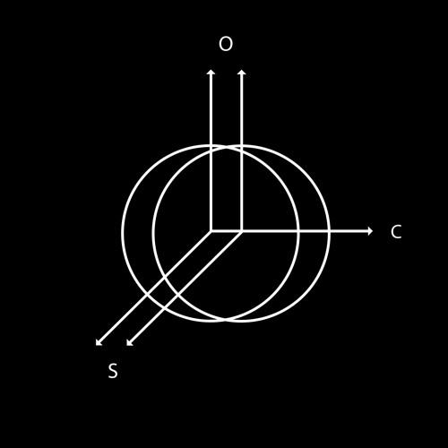 ØSC's avatar